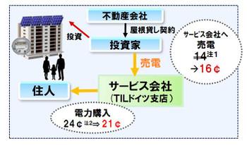 Toshiba_renewgermany_pv