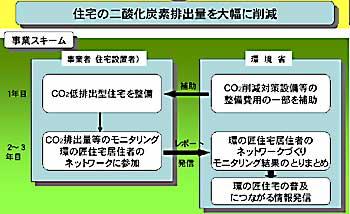 wanotakumihojyo.jpg