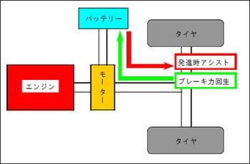 Hino_biofuel_tobus
