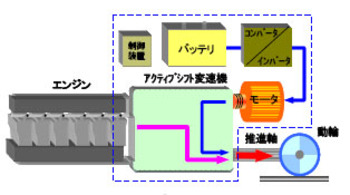 Jrhokkaidou_ittsystem