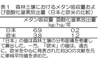 Photo200712202