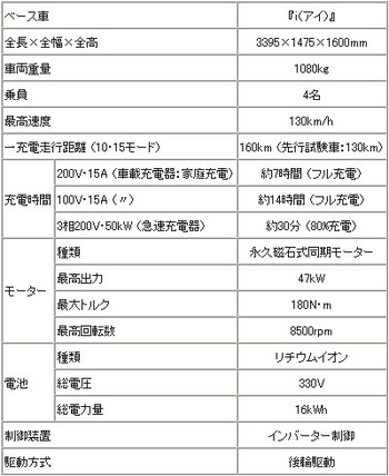 Mitsubshi_ecartable080212