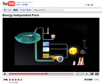 Energy_independent_farm