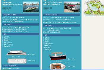 Soraboat