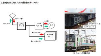 Mitsubishitraintech