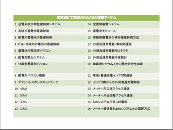 Smartgrid2010jp26