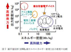 Mitsubishi_batterycapacitor2