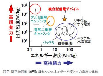 Mitsubishi_batterycapacitor2_2