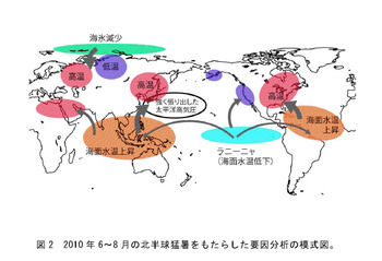 2010hotsummer_japan