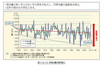 Japan_water20111