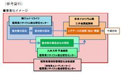 Fukuokafllightrc1
