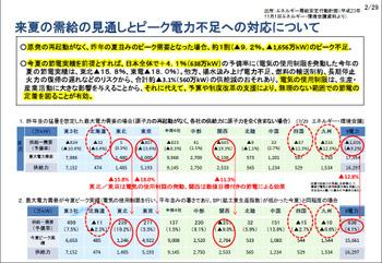 2012summerelectricityjapan