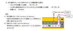 Kawasakihiair_methane_ge