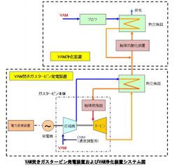 Kawasakihiair_methane_ge2
