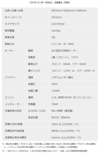 Mitsubishioutlander_phev