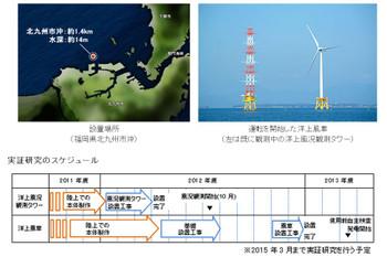 Nedo_offshore_kitakyusyu_wind_20130