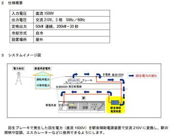 Tokyometro_kaisei_brake