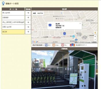 Kunitachi_port