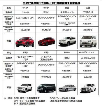 201603_diesel_car