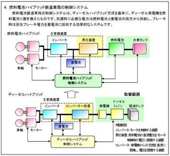 Newnetrainshikumi2