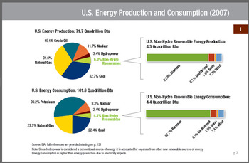 Us_energy_production_and_consumptio