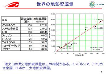 Geothermalp6