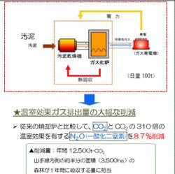 Tokyogesuibiogasgen