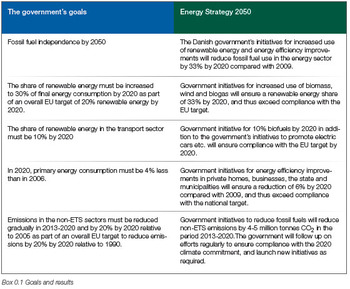 Summary_of_the_energy_strategy_2050