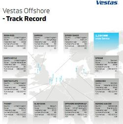 Vestasoffshore_track_record