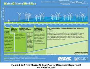 Maine_offshore_wind_plan