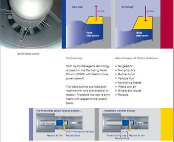 Voithhydrowavepower