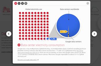 Google_datacenter_electricity_donsu