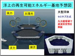 Kyushuu_floatigng_energybase