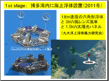 Kyushuu_floatigng_energybase1st