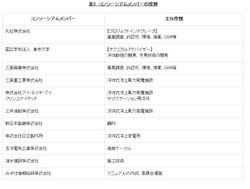 Fukushimaoffshorewindfloating_membe