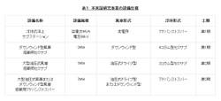 Fukushimaoffshorewindfloating_plant