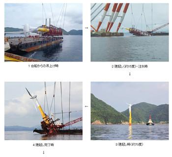 Kyoto_univgotou2012floatingwind1