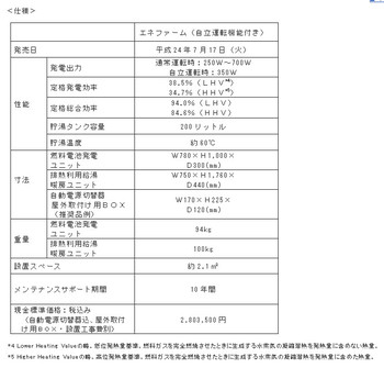 Osakagasenefarm2012spectable
