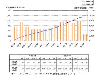Kawasakitoshima7mwp_jisseki2012