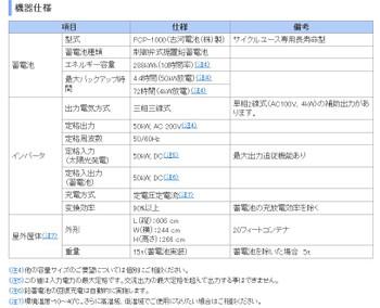 Furukawafcp1000_battery