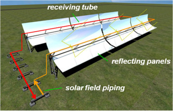 Parabolic_trough1