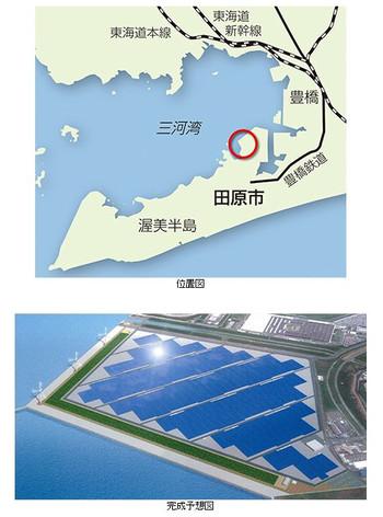 Tawara_solar_n_wind