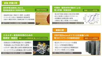 Toyotaticlean_energyinssub2