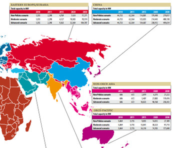 Global_wind_energy_outlook_2012_2_2