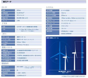 Subaru_80_2_0spectable
