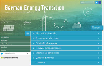 Energytransitionsite