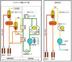 Kyuden250kwbinary_system
