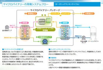 Kobelcomicrobinary_catalog