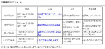 Aist_fukushima_renew