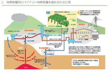 Ormat_jfeengine_binary_geothermal